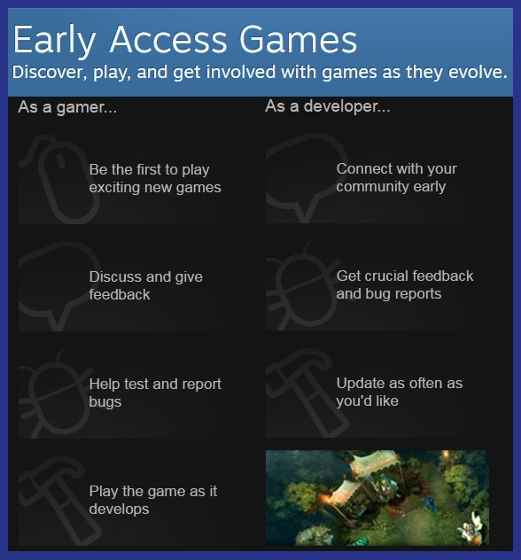What exactly is Steam Early Access?   - PC Games for Steam