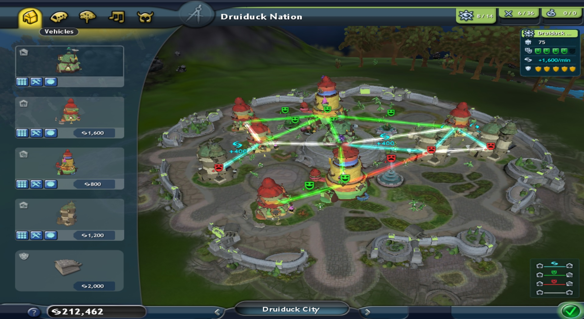 Spore civilization stage how to become economic